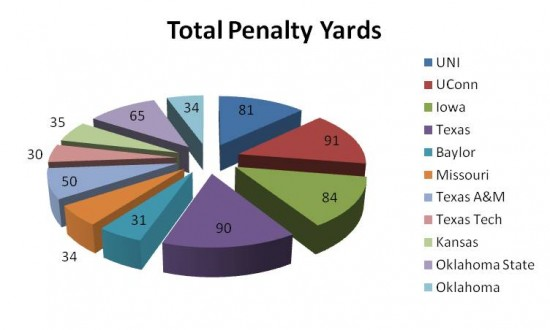 total pen yards2 550x330